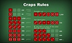 Craps-rules-online