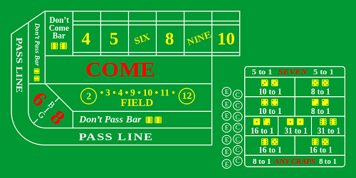 Craps_table_layout.