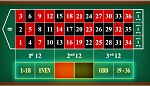 martingale-betting-system-roulette