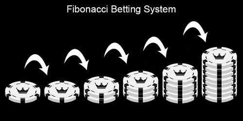 fibonacci-system