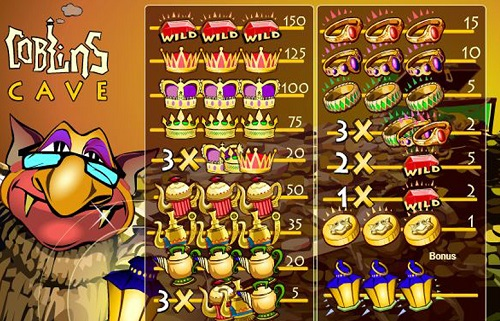 goblins-cave-slot-review
