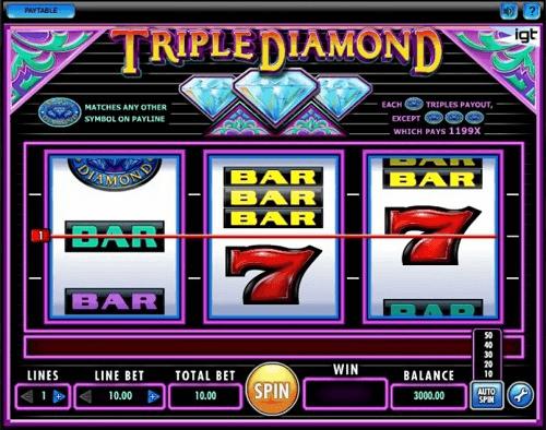triple diamond slot rating